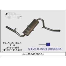 NİVA  A.B  1986-88  G/A